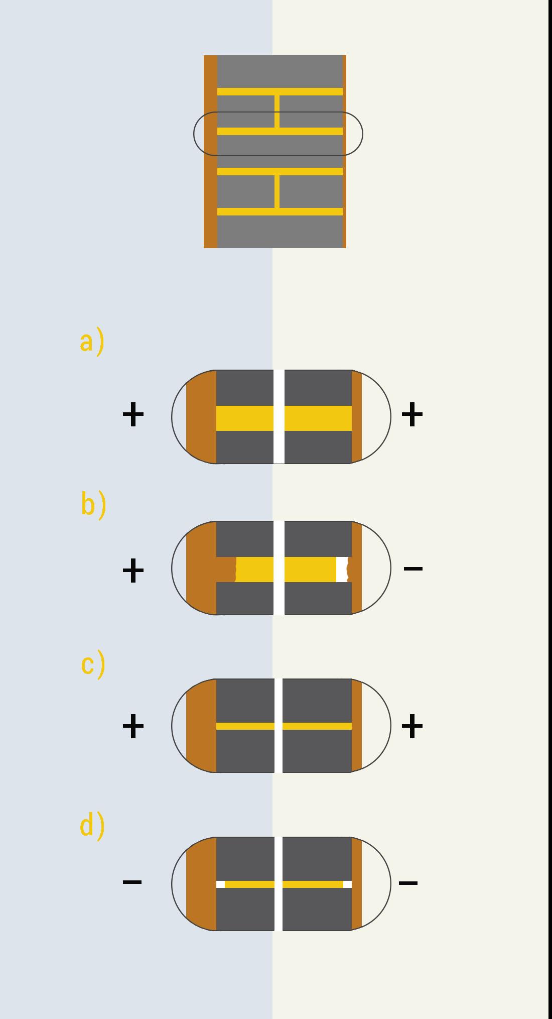 Sposób wykonania spoiny w murze otynkowanym