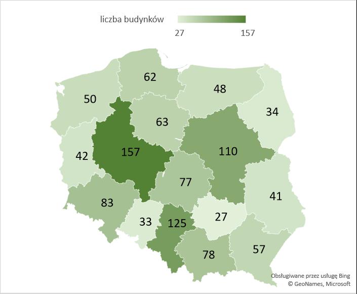 Liczba nowych budynków przemysłowych w województwach – średnia 2005-2020