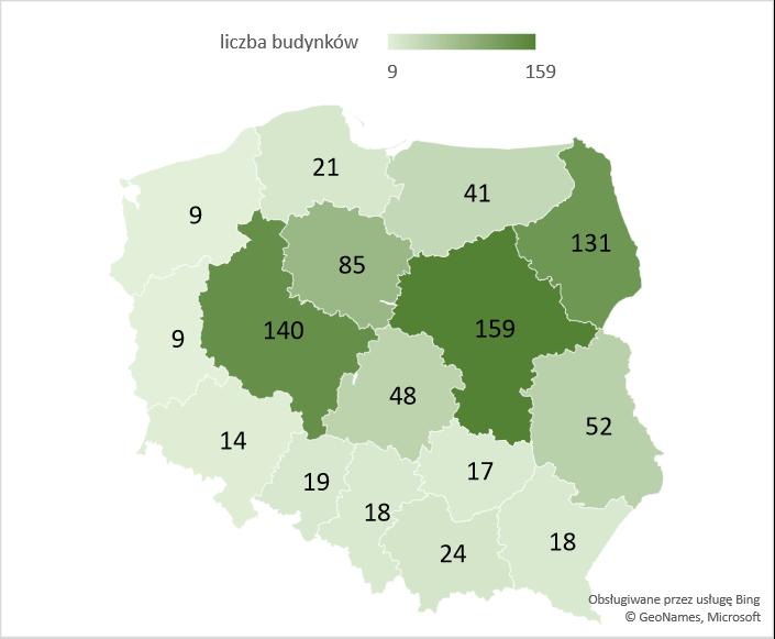Liczba rozbudowanych budynków gospodarstw rolnych w województwach – średnia 2005-2020