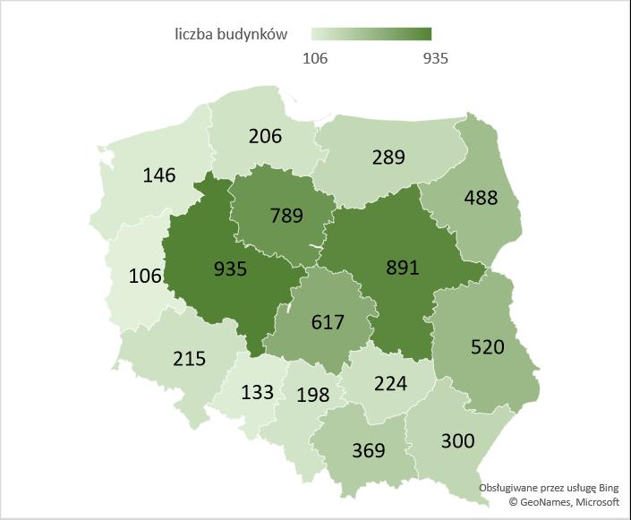 Liczba nowych budynków gospodarstw rolnych w województwach – średnia 2005-2020